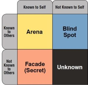 How to Improve Organizational Communication: Practical Management Techniques